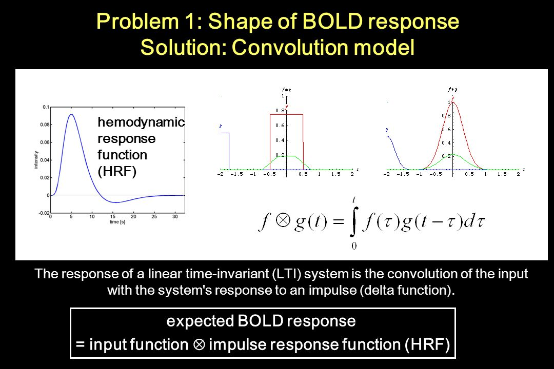 Problem 1: Shape of BOLD response Solution: Convolution model