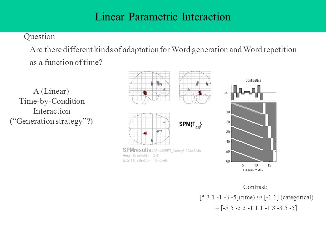 Linear Parametric Interaction