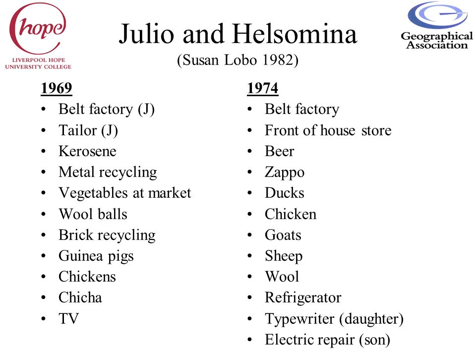 Julio and Helsomina (Susan Lobo 1982)