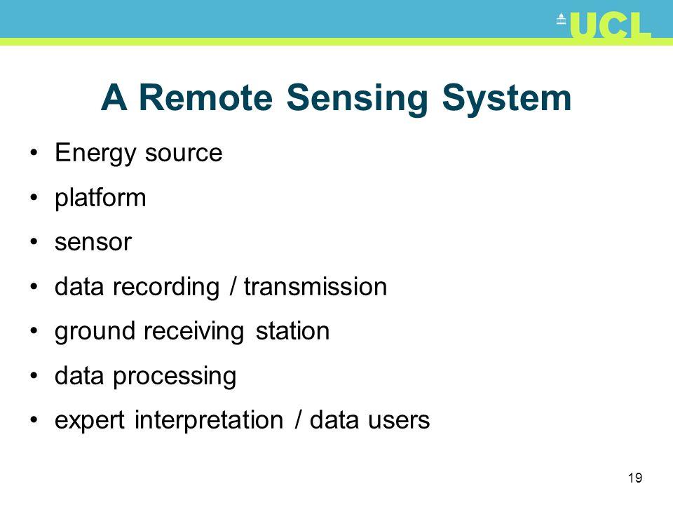 A Remote Sensing System