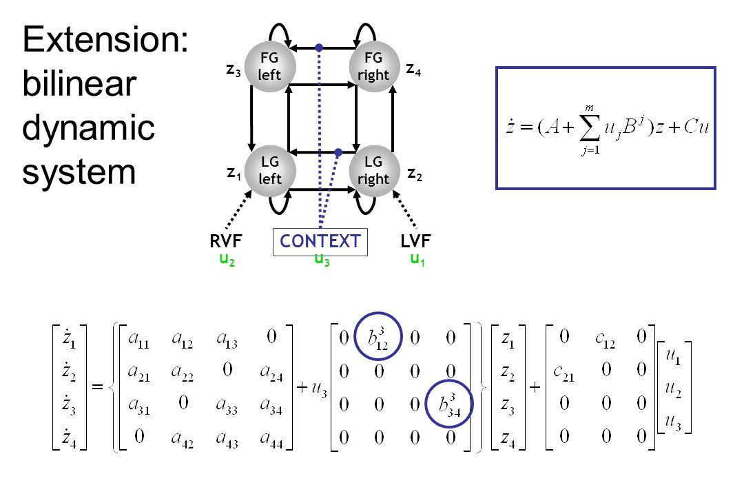 Extension: bilinear dynamic system