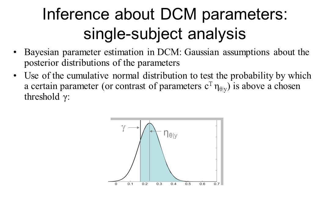 Inference about DCM parameters: single-subject analysis