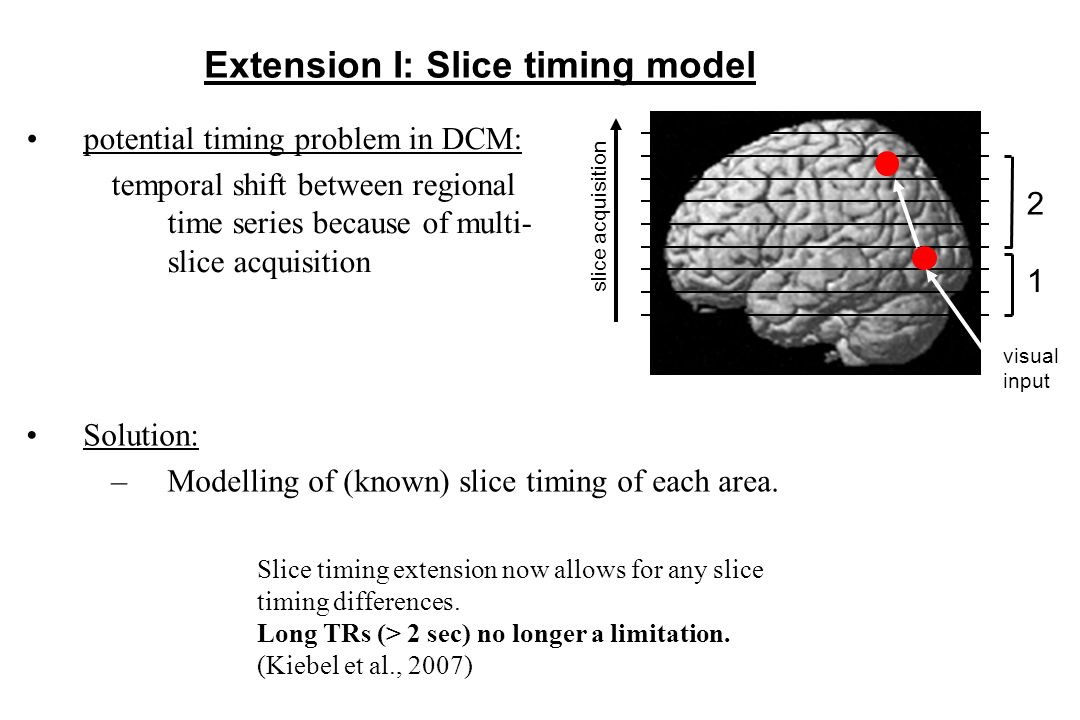 Extension I: Slice timing model