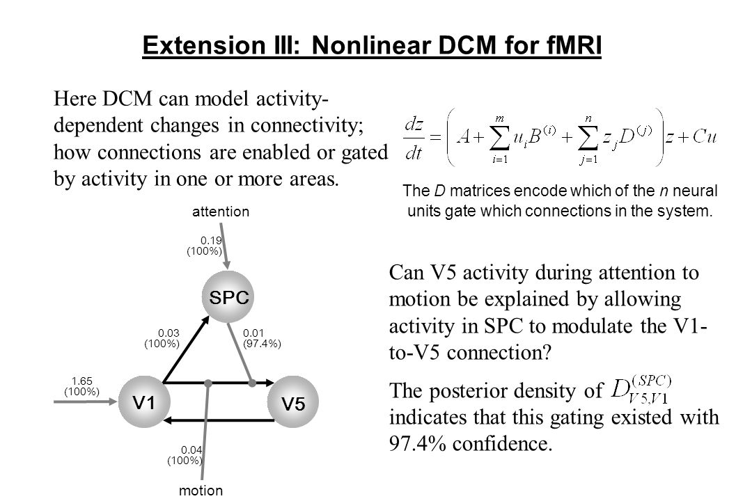 Extension III: Nonlinear DCM for fMRI
