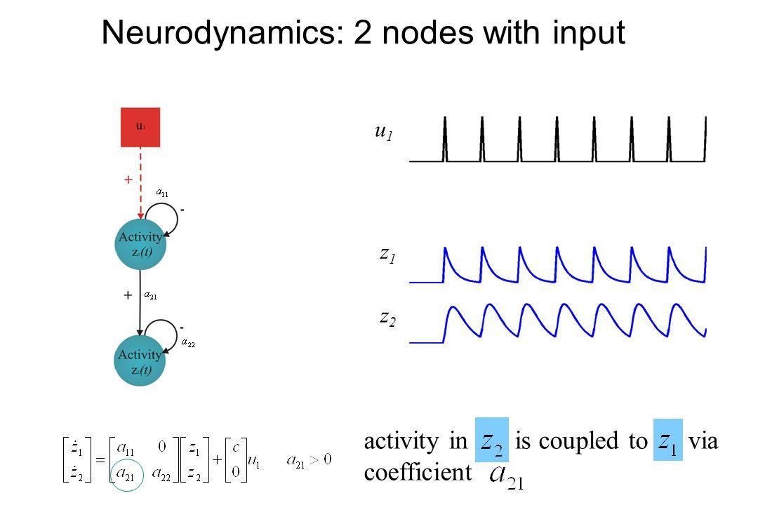 Neurodynamics: 2 nodes with input