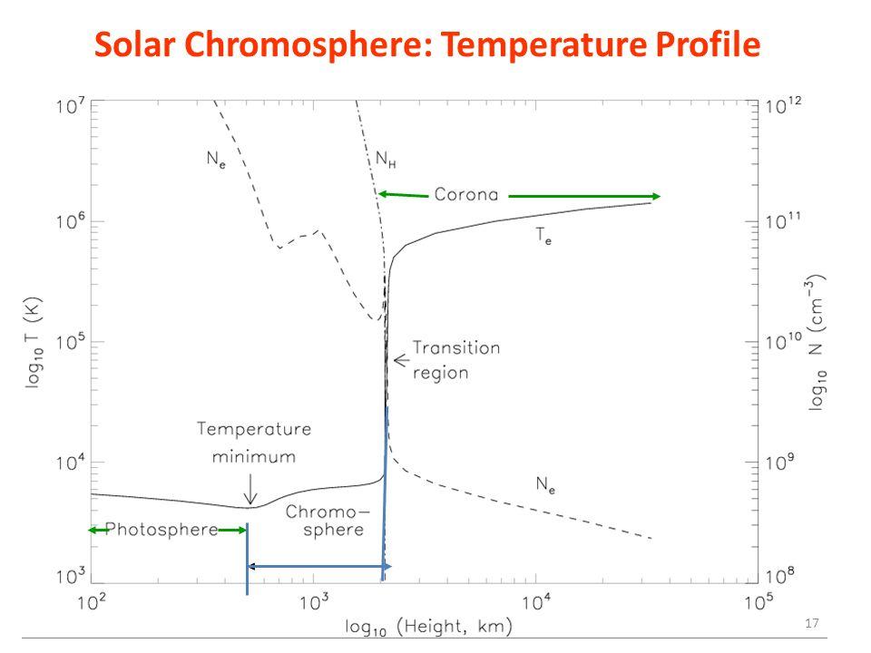 Solar Chromosphere: Temperature Profile