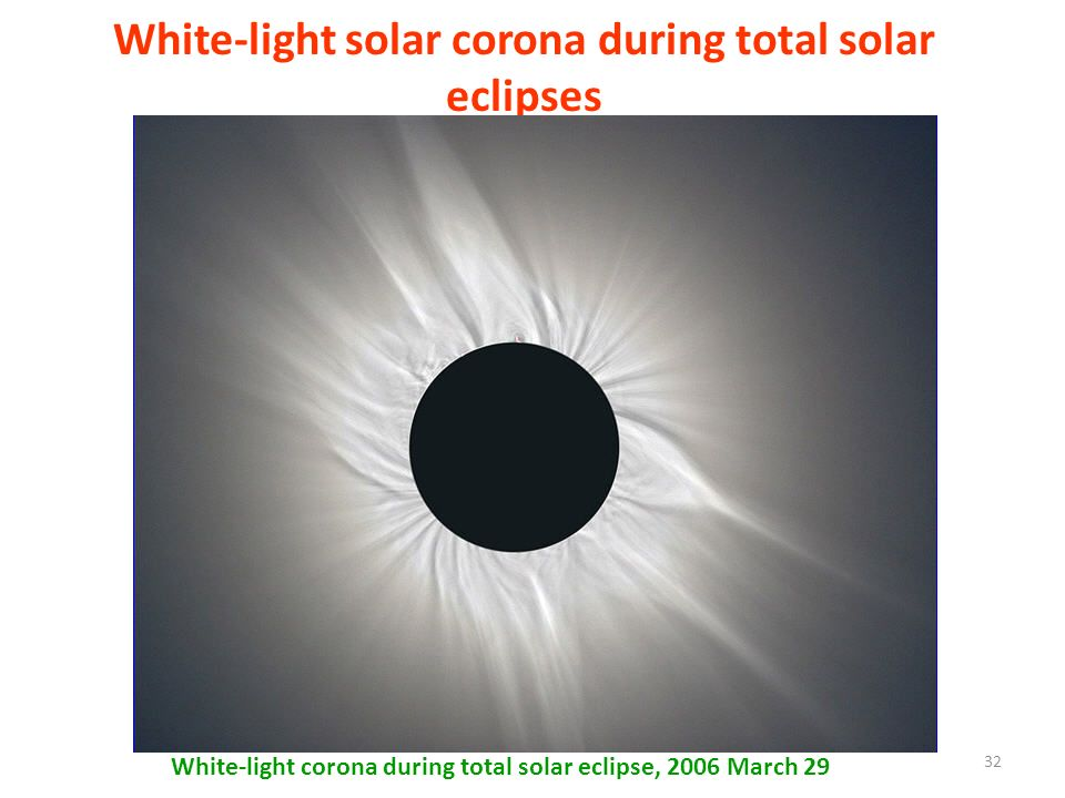 White-light solar corona during total solar eclipses
