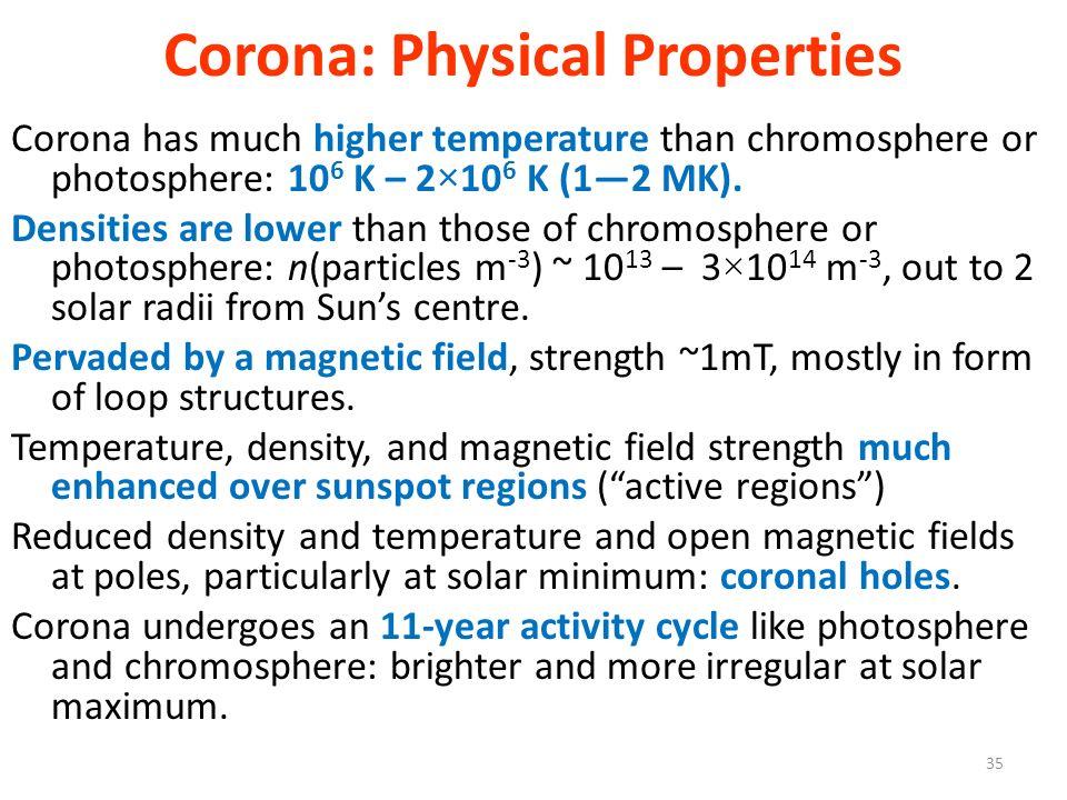 Corona: Physical Properties