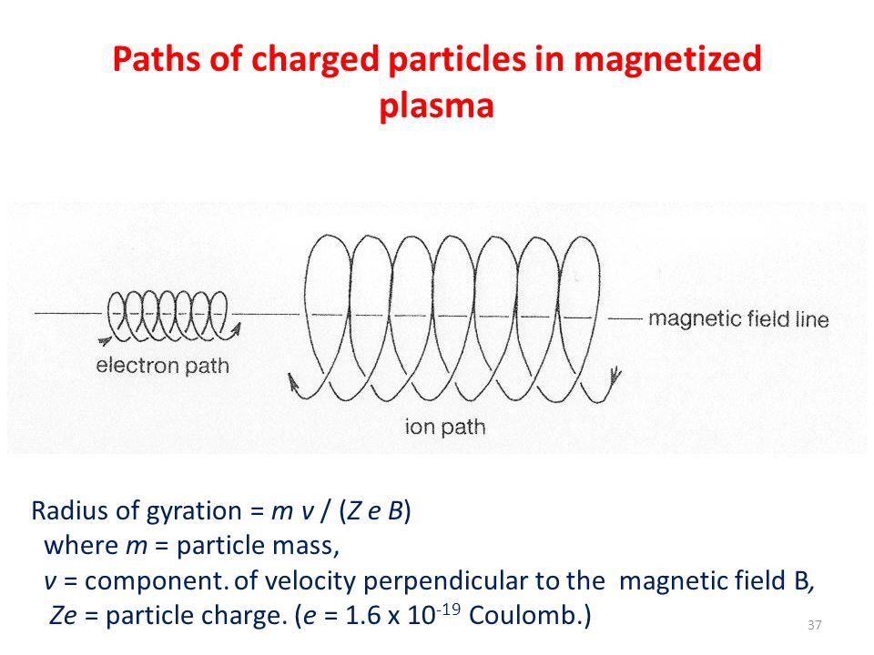 Paths of charged particles in magnetized plasma