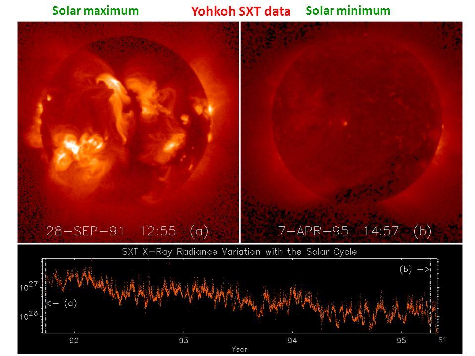 Solar maximum Solar minimum Yohkoh SXT data