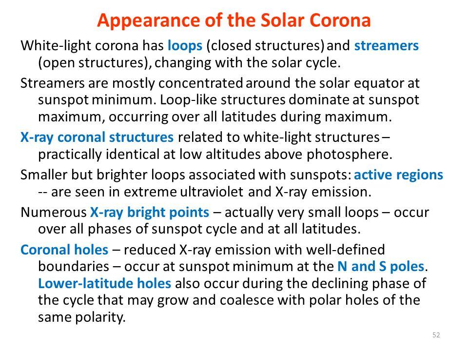 Appearance of the Solar Corona