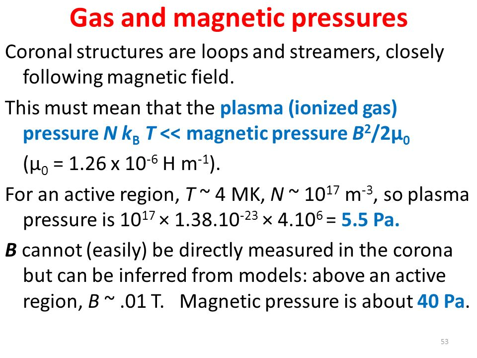 Gas and magnetic pressures