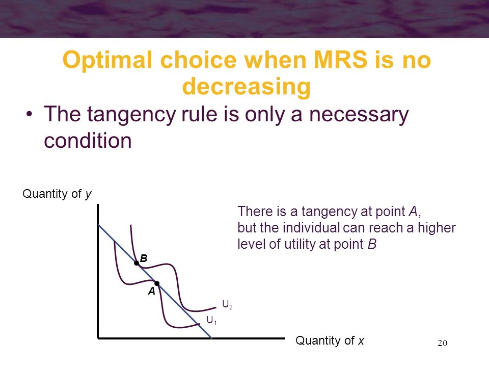 Optimal choice when MRS is no decreasing