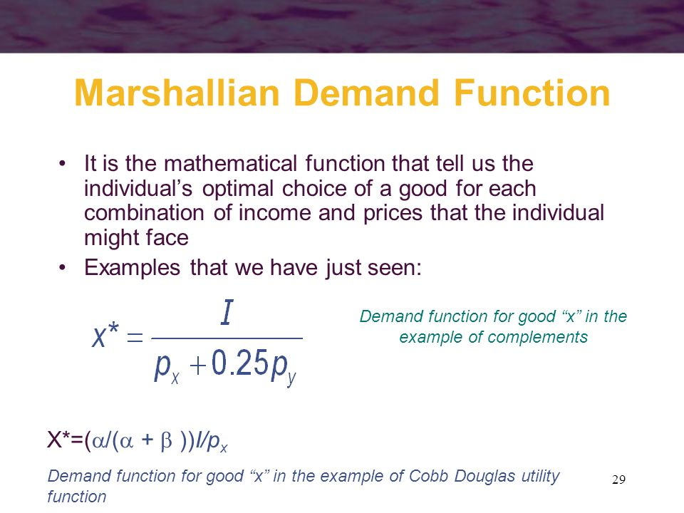 Marshallian Demand Function