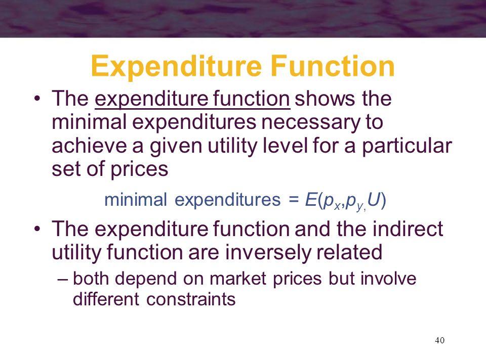 minimal expenditures = E(px,py,U)