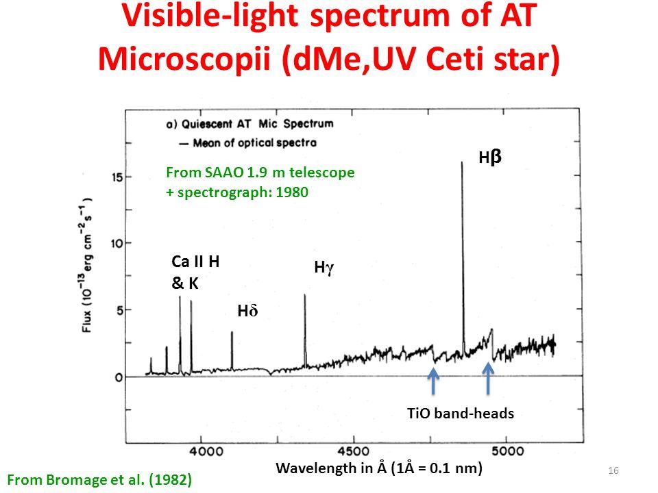 Visible-light spectrum of AT Microscopii (dMe,UV Ceti star)