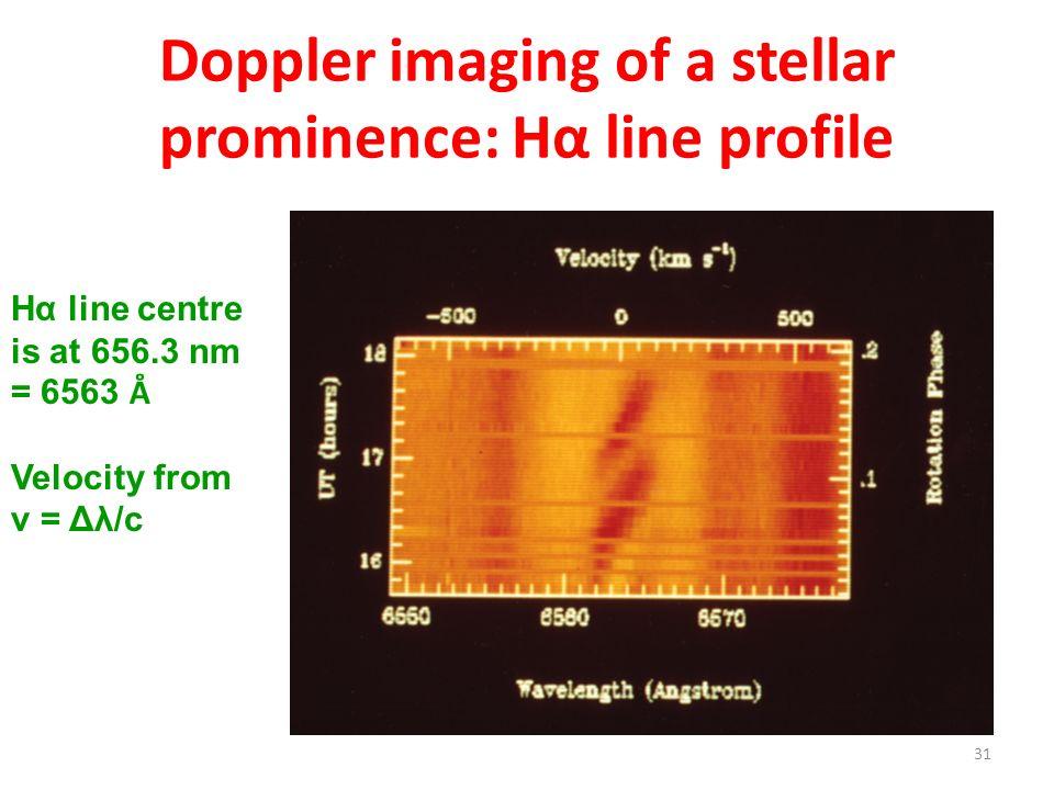 Doppler imaging of a stellar prominence: Hα line profile