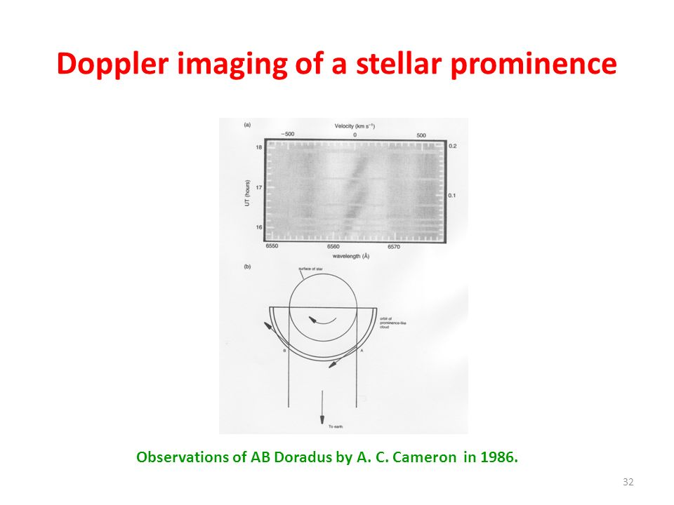Doppler imaging of a stellar prominence