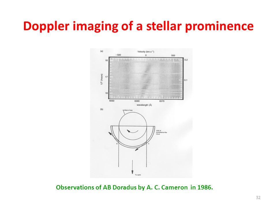 Doppler imaging of a stellar prominence