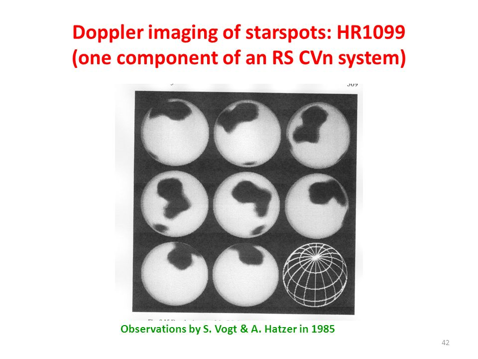 Doppler imaging of starspots: HR1099 (one component of an RS CVn system)