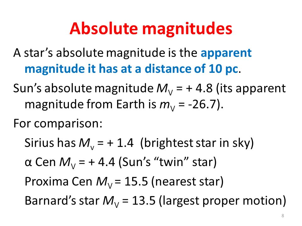 Absolute magnitudes