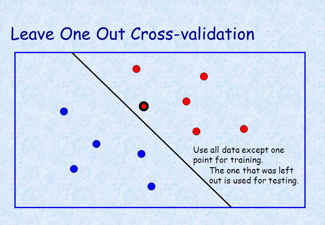 Leave One Out Cross-validation