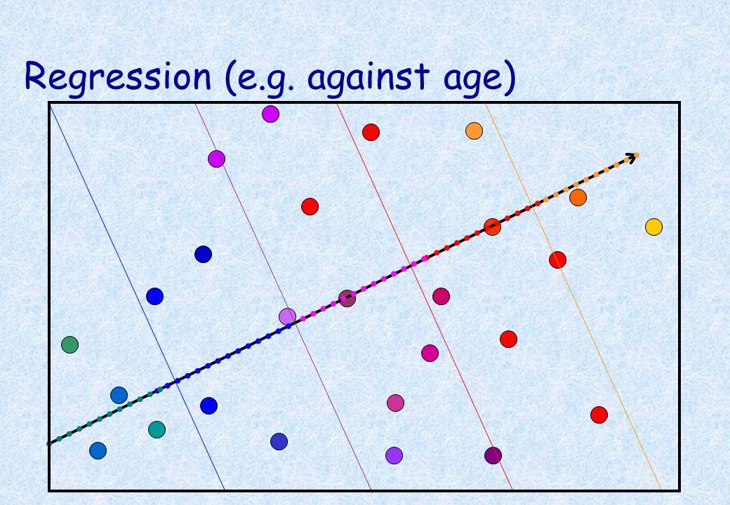 Regression (e.g. against age)
