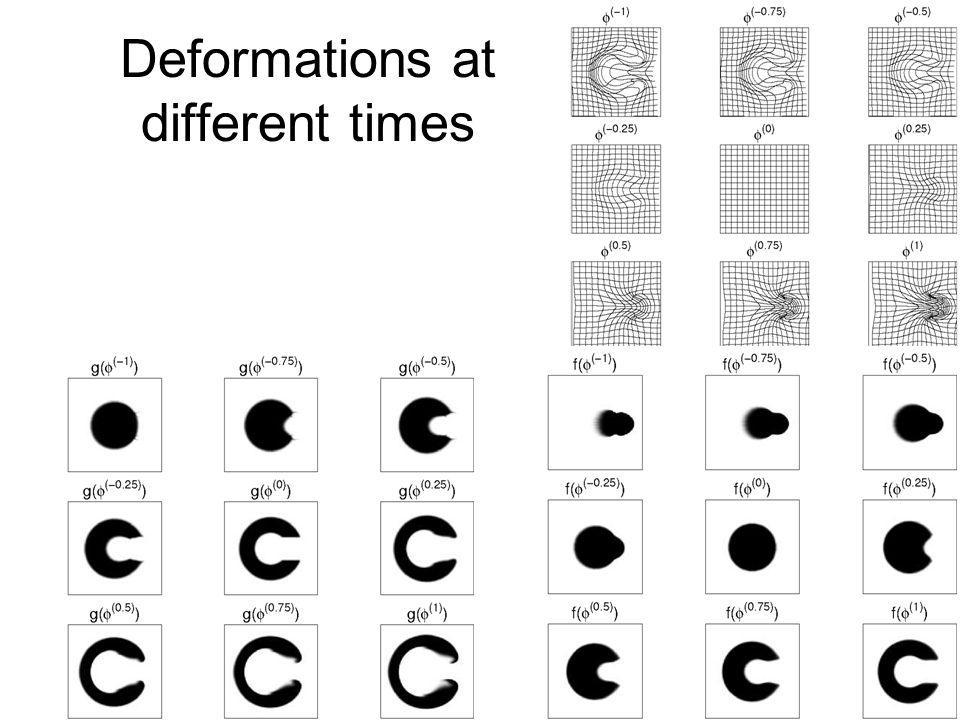 Deformations at different times
