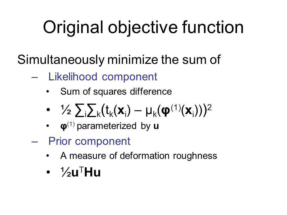 Original objective function