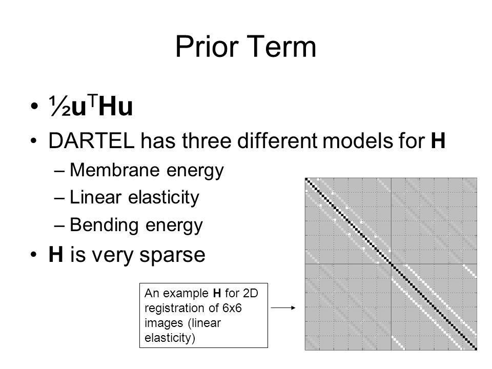 Prior Term ½uTHu DARTEL has three different models for H