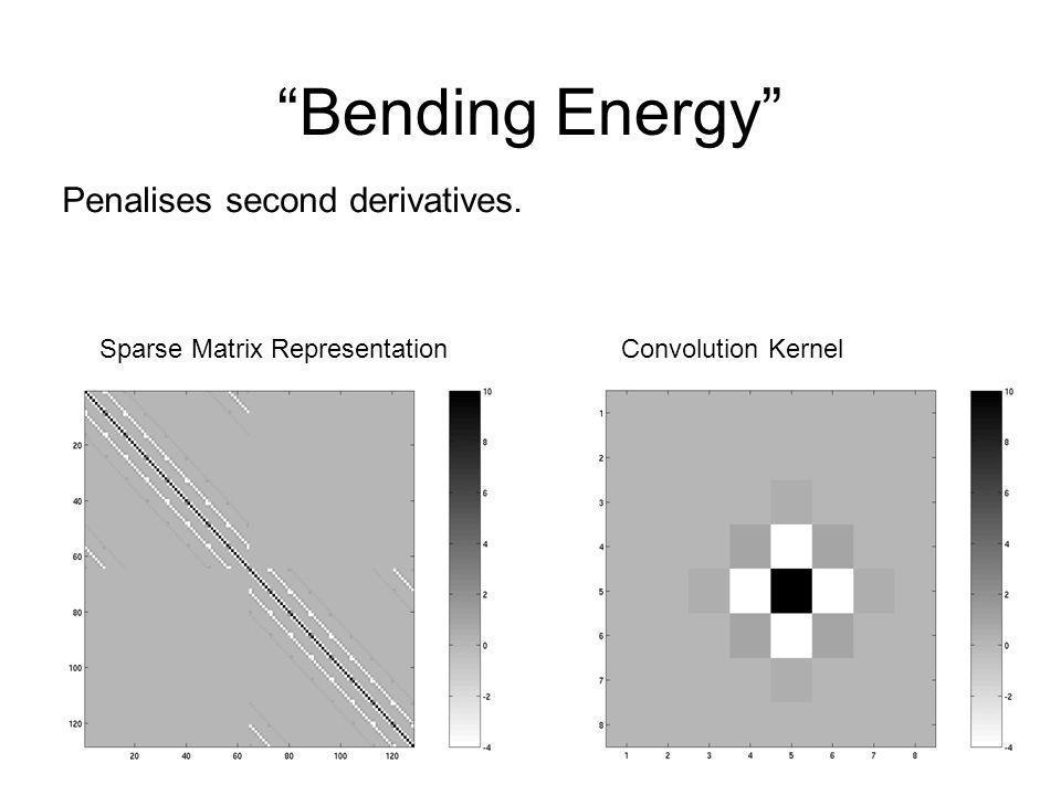 Bending Energy Penalises second derivatives.