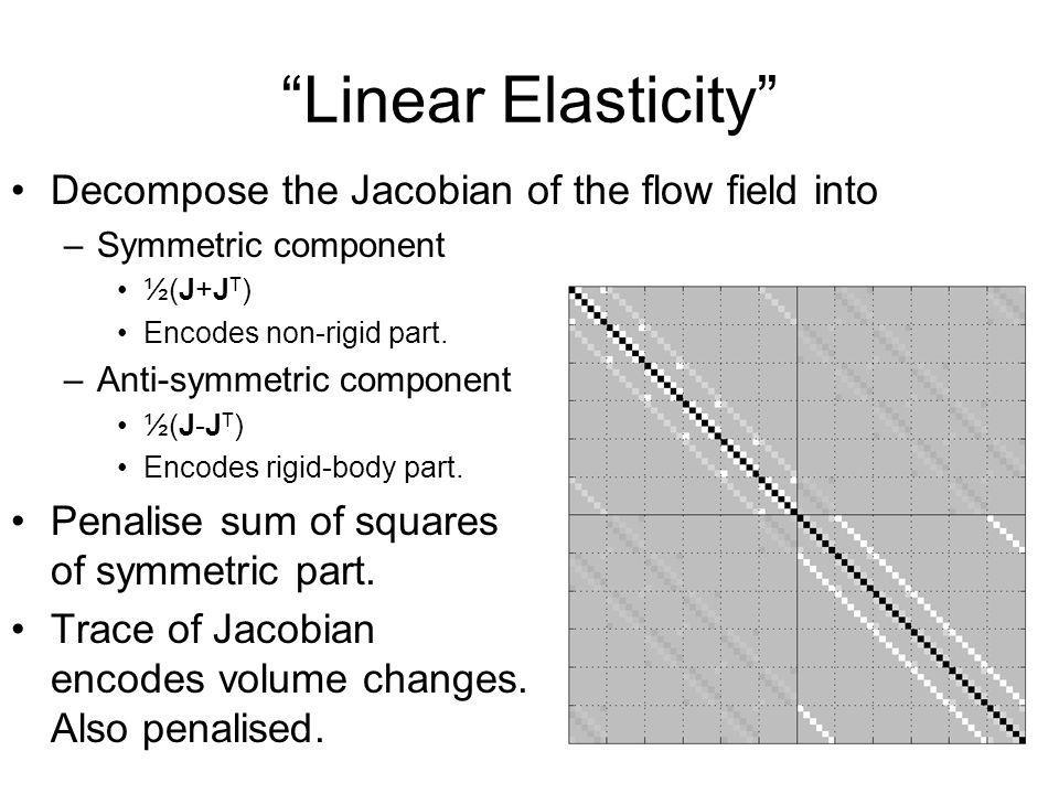 Linear Elasticity Decompose the Jacobian of the flow field into