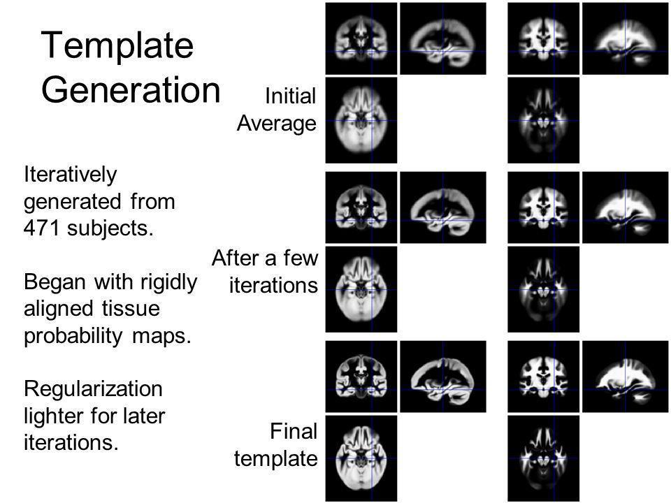 Template Generation Initial Average