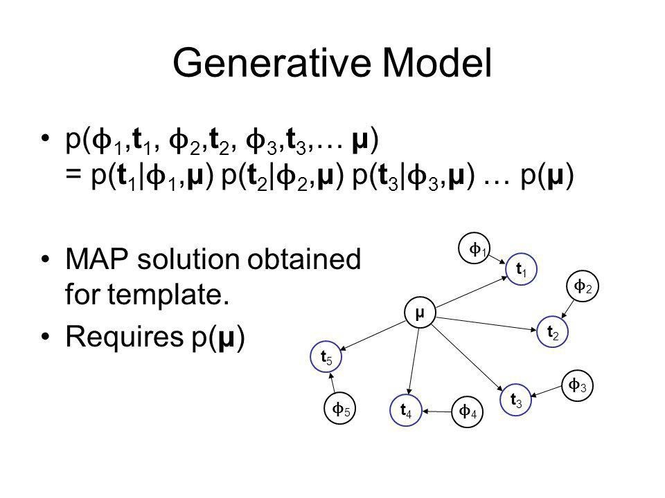 Generative Model p(ϕ1,t1, ϕ2,t2, ϕ3,t3,… μ) = p(t1|ϕ1,μ) p(t2|ϕ2,μ) p(t3|ϕ3,μ) … p(μ) MAP solution obtained for template.