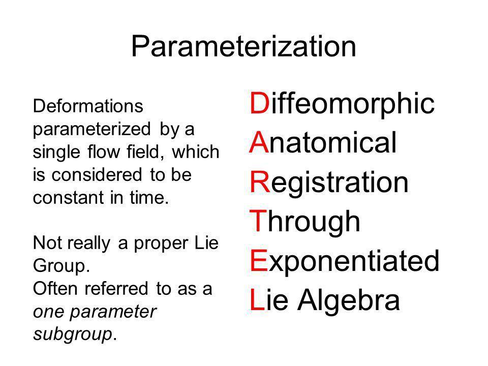 Parameterization Diffeomorphic Anatomical Registration Through
