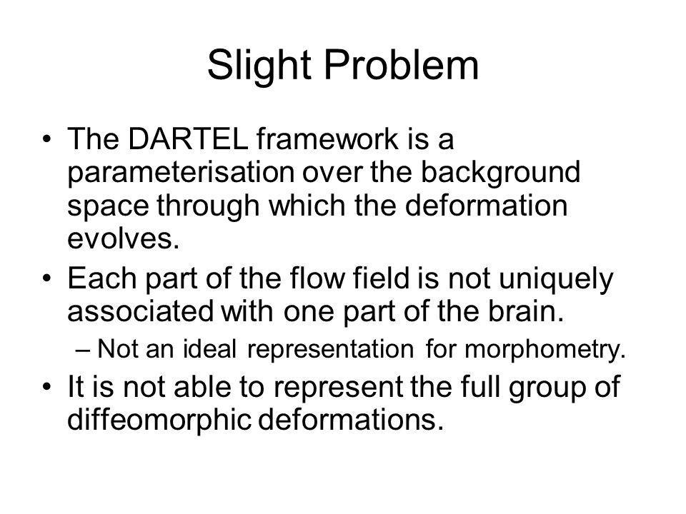 Slight Problem The DARTEL framework is a parameterisation over the background space through which the deformation evolves.