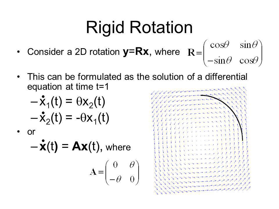 Rigid Rotation x1(t) = x2(t) x2(t) = -x1(t) x(t) = Ax(t), where