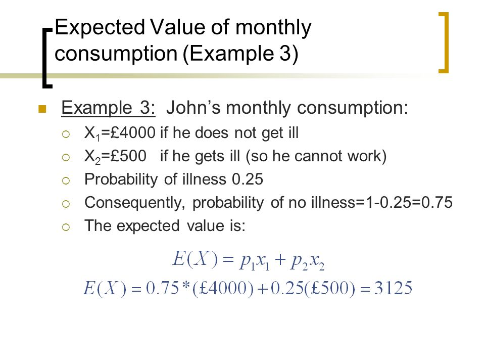 Expected Value of monthly consumption (Example 3)