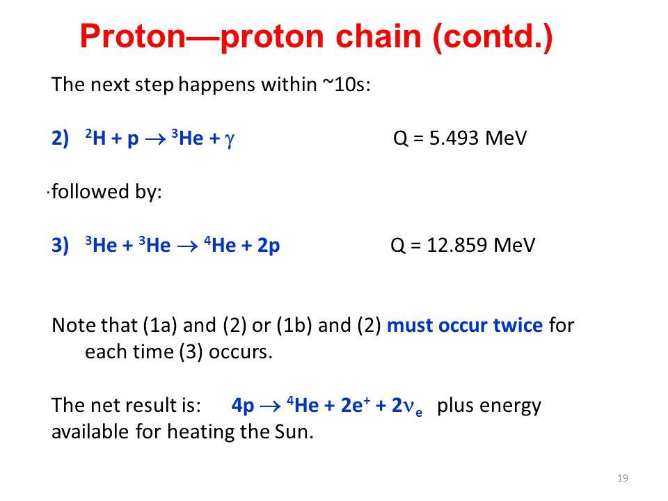 Proton—proton chain (contd.)