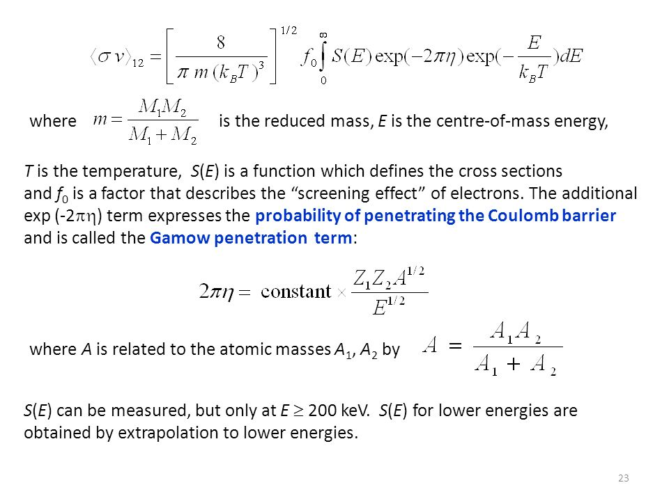 is the reduced mass, E is the centre-of-mass energy,