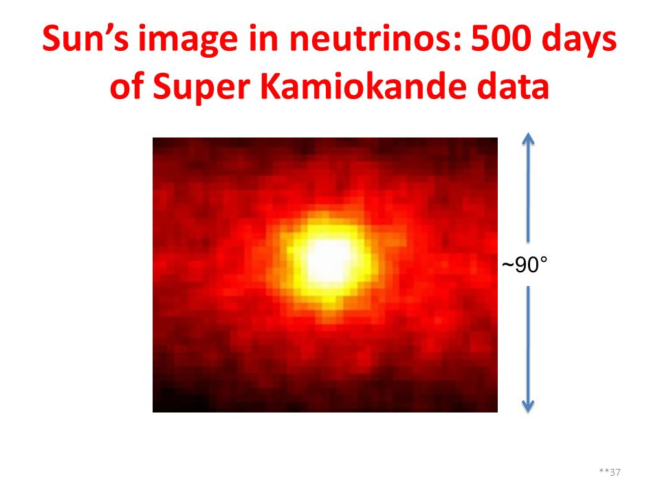 Sun's image in neutrinos: 500 days of Super Kamiokande data