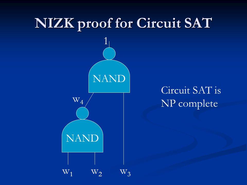 NIZK proof for Circuit SAT