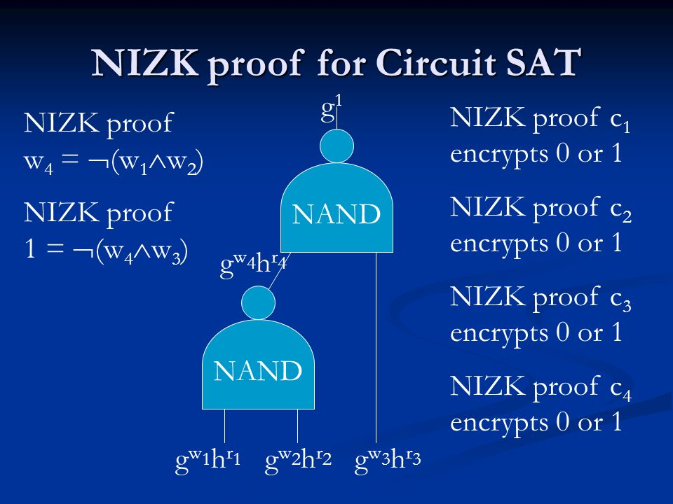 NIZK proof for Circuit SAT