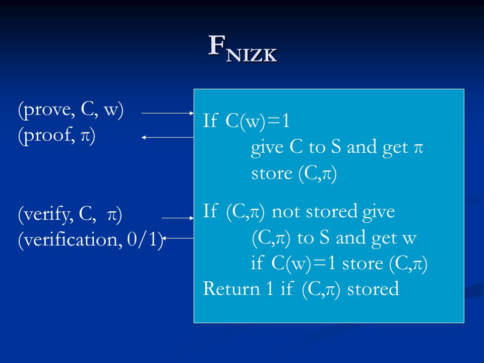 FNIZK (prove, C, w) (proof, π)