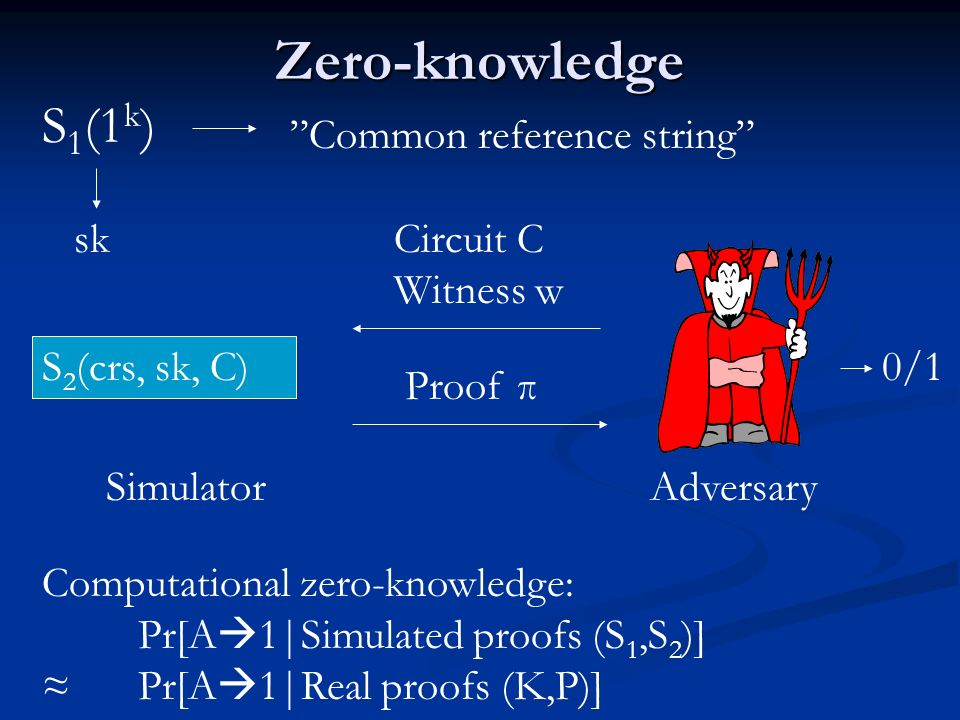 Zero-knowledge S1(1k) Common reference string sk Circuit C Witness w