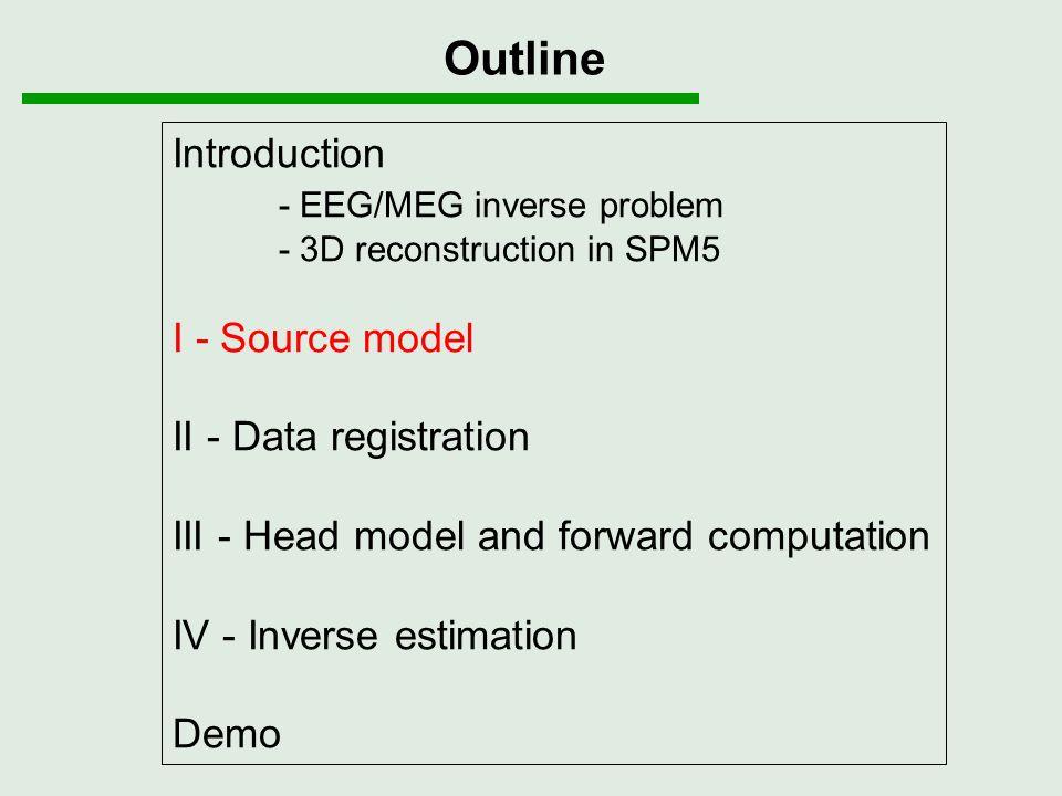 Outline Introduction - EEG/MEG inverse problem I - Source model