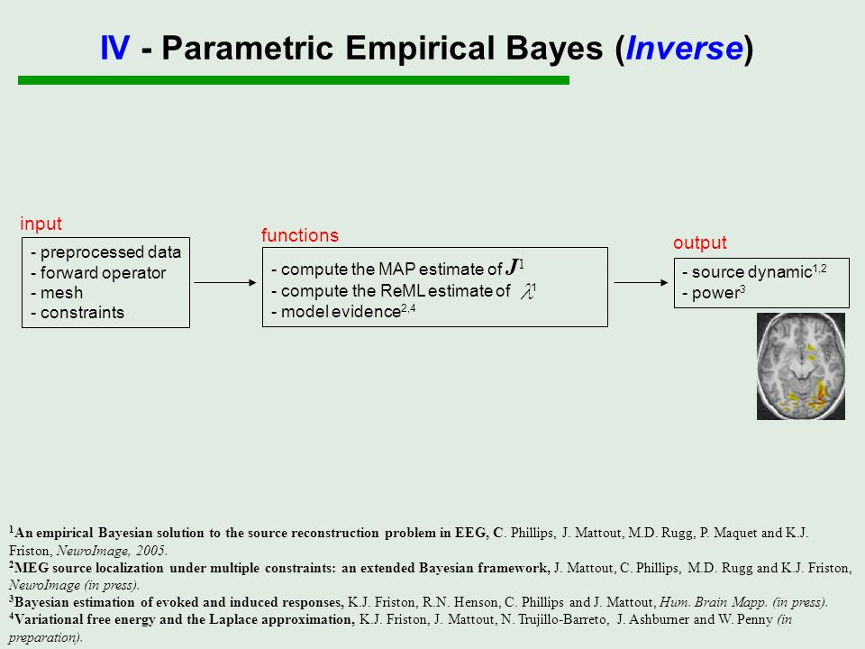 IV - Parametric Empirical Bayes (Inverse)