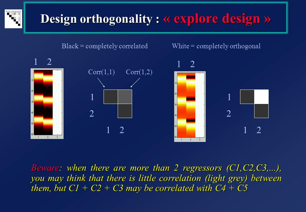 Design orthogonality : « explore design »
