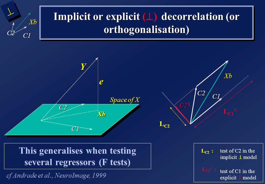 Implicit or explicit (^) decorrelation (or orthogonalisation)