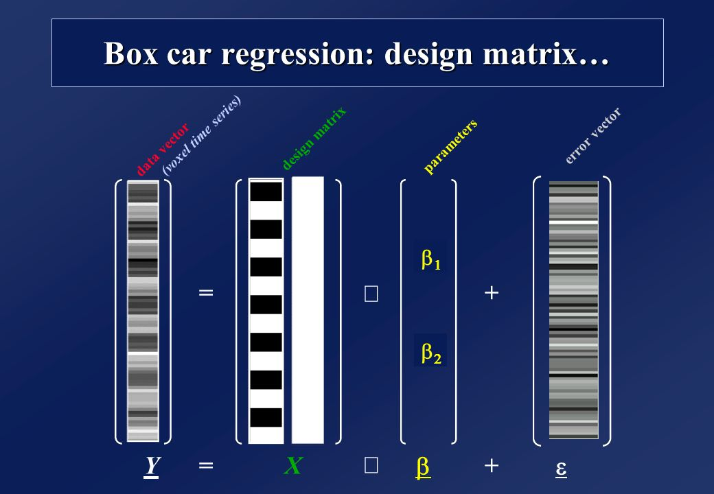 Box car regression: design matrix…